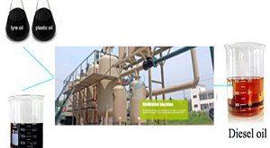 Garmsar oil refinery